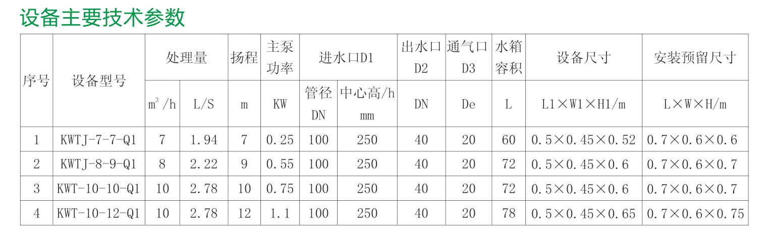 科瑞兴家用单泵污水提升器尺寸