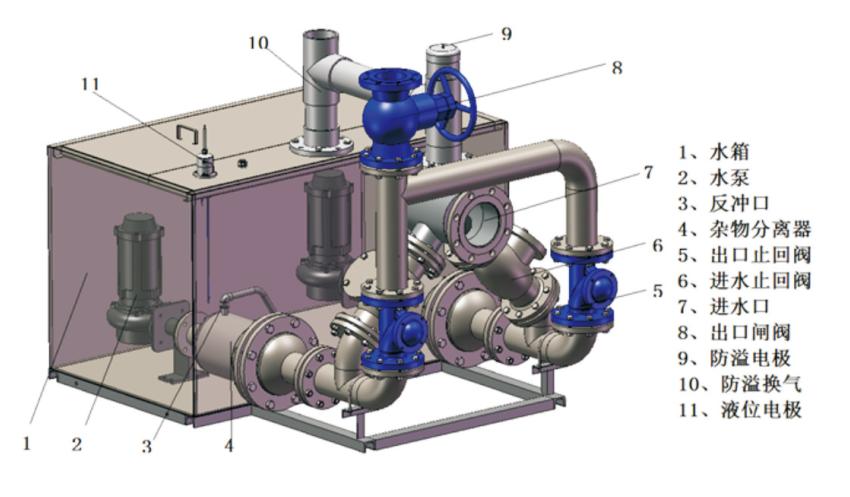 污水提升器原理图.png