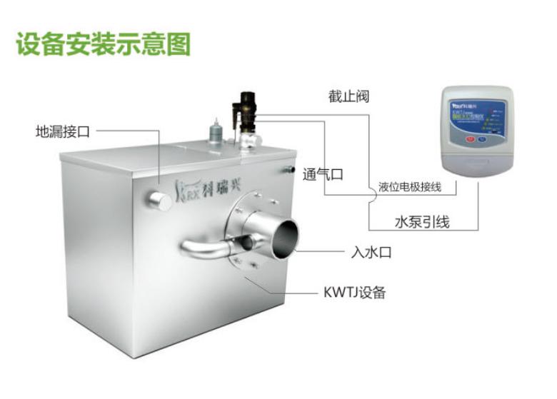 家用单泵污水提升设备.png