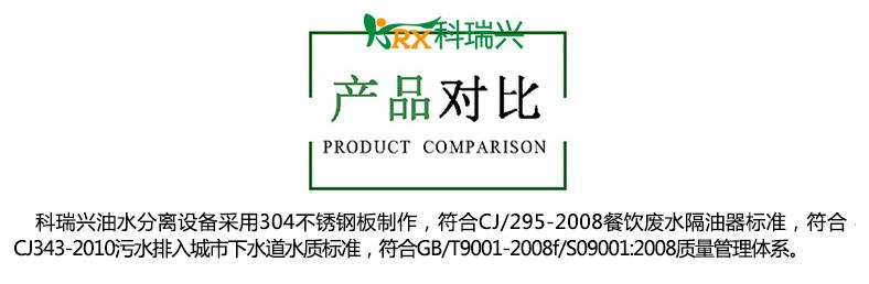 直排多功能油水分離設備_01 (10).png
