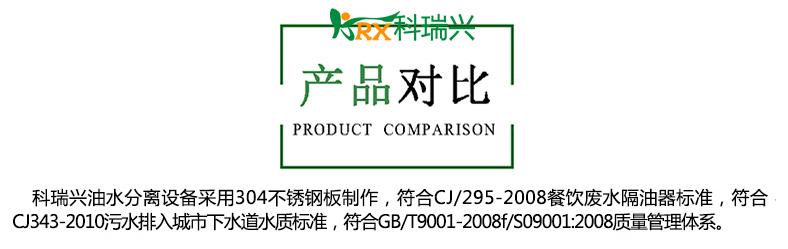 強排一體化餐飲油水分離器_01 (11).png